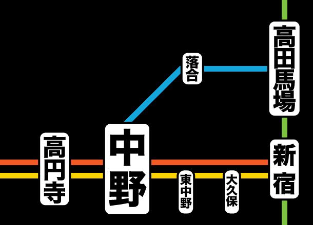 Train-Map-type-2